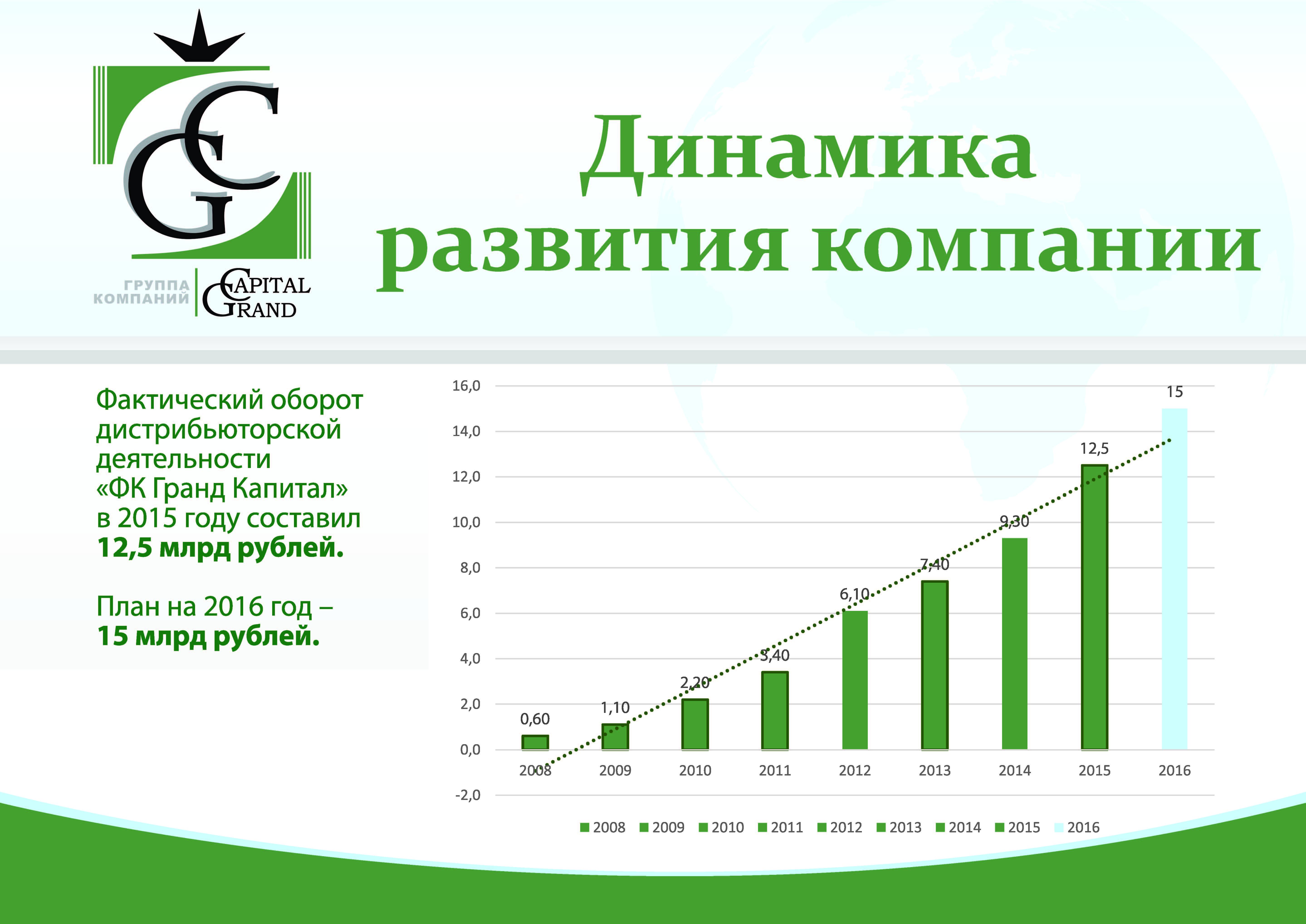 презентация гранд капитал_Page_17