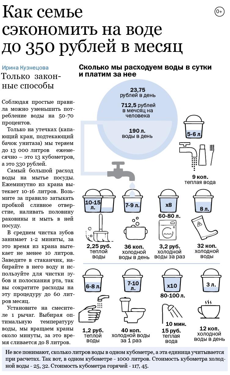 Лайфхак экономия воды